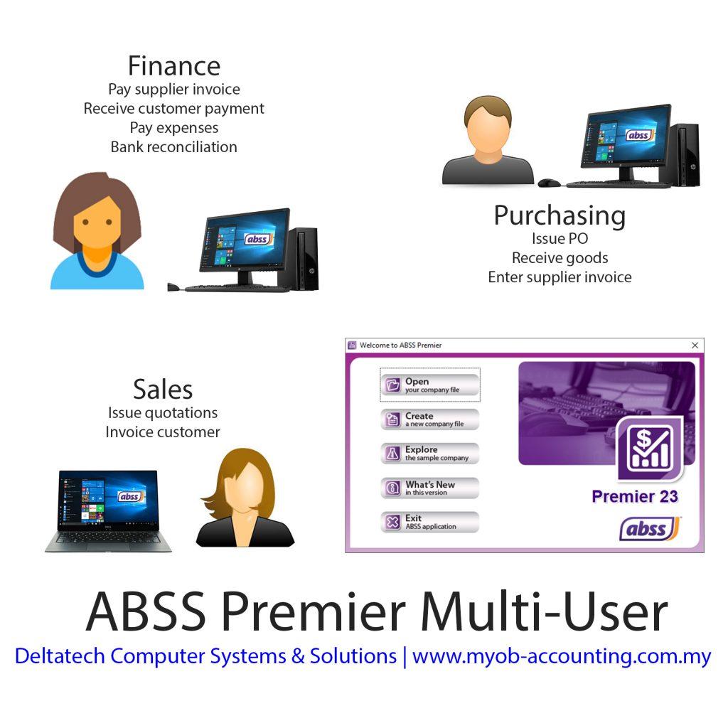 abss premier multi user